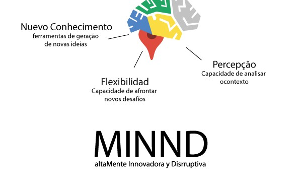 MINDD-MAP-01